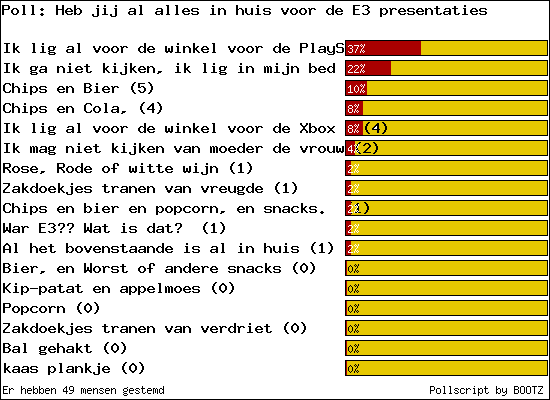 http://poll.dezeserver.nl/results.cgi?pid=386668&layout=6&sort=prc