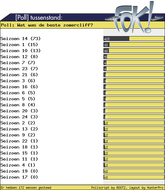 results.cgi?pid=394811&layout=3&sort=prc