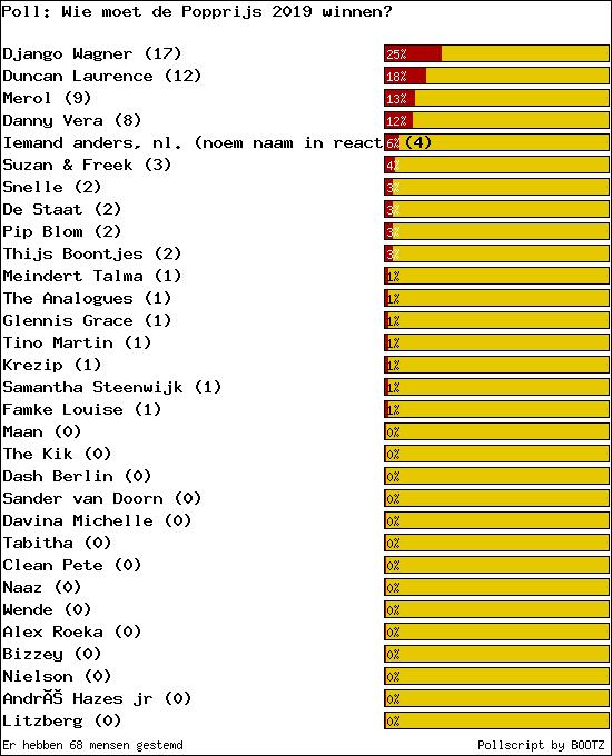 results.cgi?pid=402372&layout=1&sort=prc